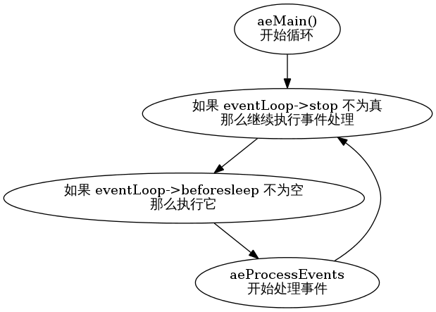 ../../_images/event-loop.png