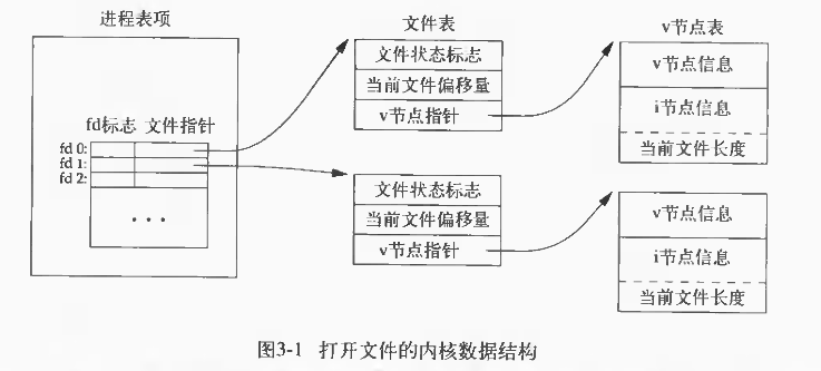 ../../_images/share-file-1.png