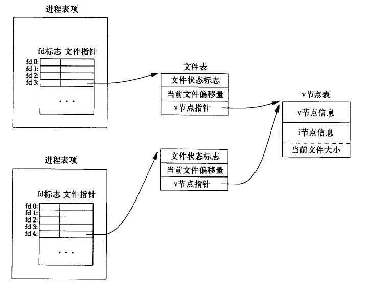 ../../_images/share-file-2.png